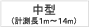 中型(計測長14m以上)